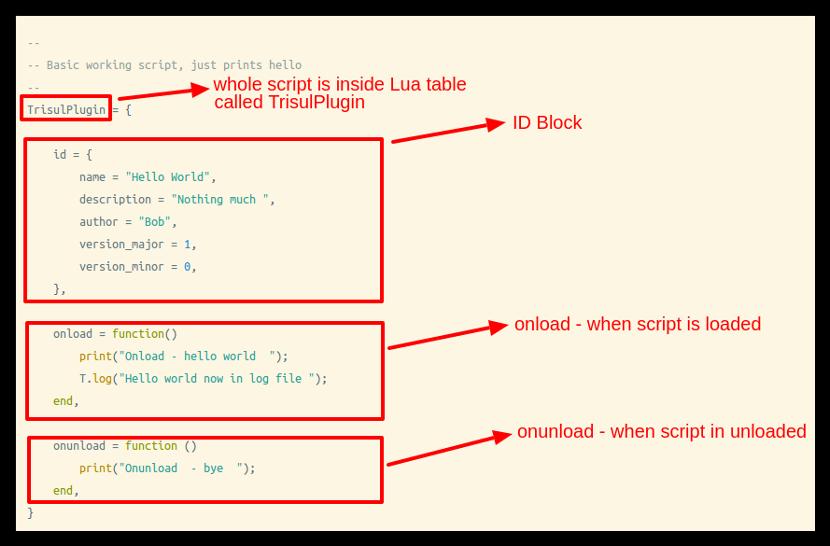 Quickstart tutorial 1 – Getting started   Trisul LUA API